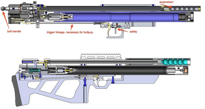 усиление pcp винтовок